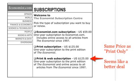 The Economist Subscription Gift  Gift Ftempo. Berkshire Hathaway Stock Ticker. Texas Renters Insurance Audi A5 Leasing Deals. Air Conditioner Repair Memphis. Cancel Domain Registration Mini Bus Insurance. State Tax Lien On Credit Report. How To Shave Pubic Area Without Getting Bumps. Building Inspection Sydney Travel Max Nursing. Dentist In San Marcos Ca Manhattan Dwi Lawyer