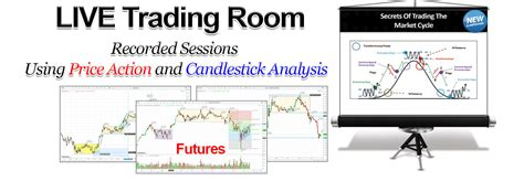 Live Trading Room Futures : Es Live Trading Room