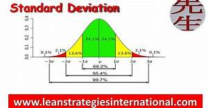 Six Sigma Chart Learn What Standard Deviation Is On Lean Strategies