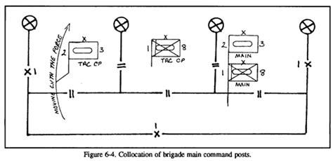 fm   chptr   tactical operations