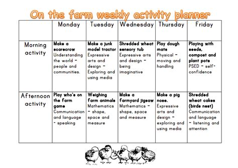 eyfs weekly activity planner for preschool on the farm 317 | 05b49d9f70c63249d5583627bc70f975