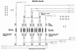 The Flow Diagram Of The Boiler Bank