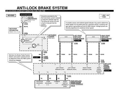 repair anti lock braking 2005 ford freestar free book repair manuals repair guides brakes 2001 anti lock brake system autozone com