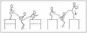 Coaching Strategies For Barrier Heights During Plyometrics