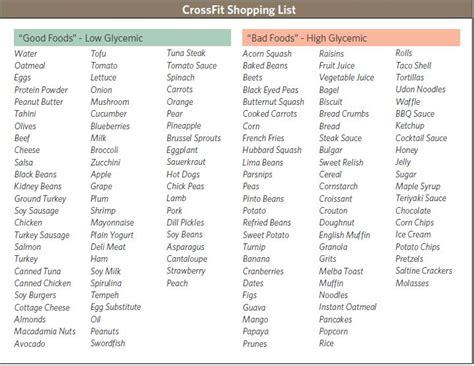 Full Glycemic Index Food List