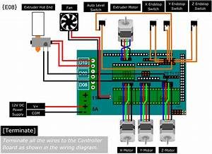 Cnc Stepper Motors Wiring Diagram For