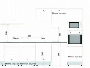 Hauteur Plan De Travail Cuisine : hauteur plan travail cuisine hauteur table cuisine chaise ~ Dailycaller-alerts.com Idées de Décoration