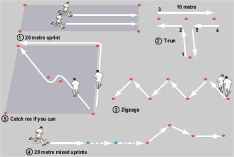 running circuit fitness drills