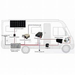 Rallonge Electrique Camping Car : em kit panneau solaire cc120 a camping car solaire et ~ Dailycaller-alerts.com Idées de Décoration