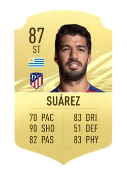 FIFA 21 La Liga Forwards Guide - The Best Centre Forwards ...