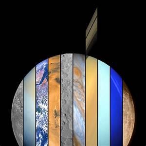 I made a Solar System family portrait including Ceres and ...