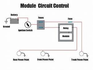 How To Read Car Wiring Diagrams  Short Beginners Version   U2013 Rustyautos Com