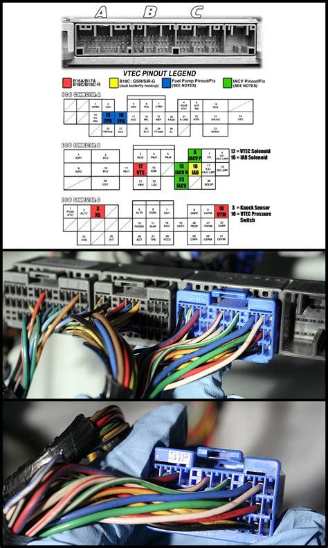 honda civic obd ecu wiring diagram fuse box