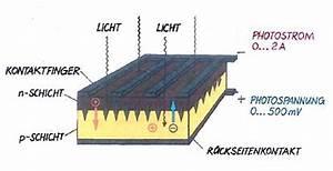 Wie Funktionieren Solarzellen : im focus der berge infothek ~ Lizthompson.info Haus und Dekorationen