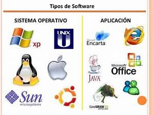 Computación: Hardware y Software