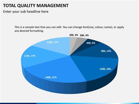Total Quality Management PowerPoint Template | SketchBubble