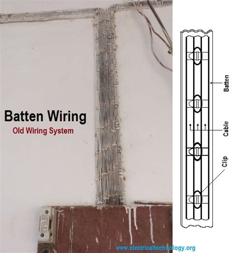 electrical wiring electrical technology types of wiring systems and methods of electrical wiring