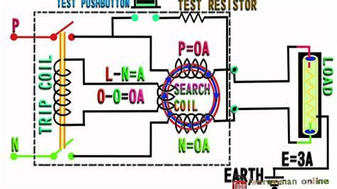 how a work rccb earth leakage circuit breaker elcb
