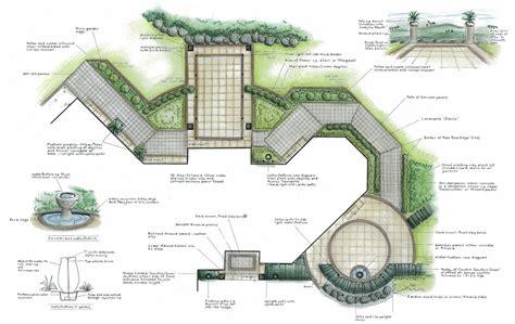 design plans services hamilton waikato new zealand imagine landscape design landscaping plans