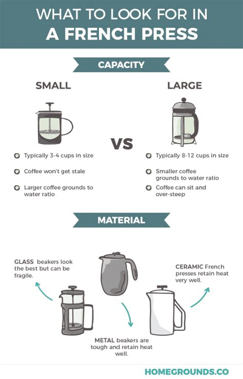 To use another immersion ratio, such as 1:8 or 1:5 for cold brew, you can radically change the taste. How To Use A French Press (and how NOT to)