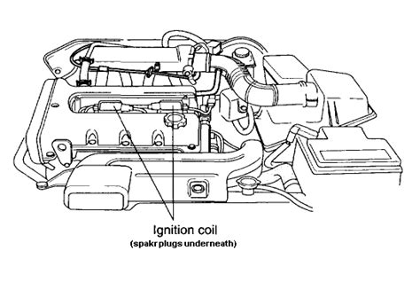 Kia Rio Spark Plug Diagram Engine Wiring