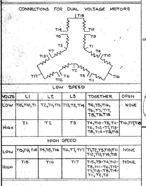 Dual Voltage Motor Diagram Wiring by Dual Voltage 3 Phase Motor Wiring Diagram Find Image
