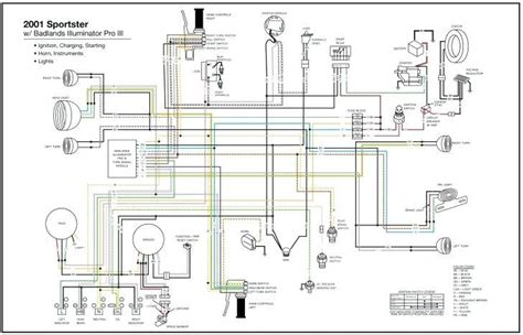 harley davidson road king wiring diagram tremendous motocicletas fusca