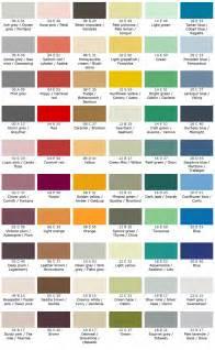 paints for home interiors bs 4800 colour kote ltd