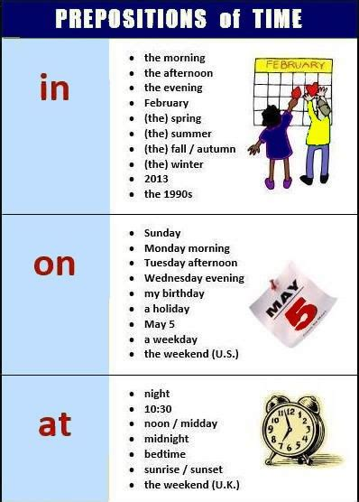 article template ingles prepositions of time in on at learning english grammar