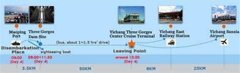 Yangtze Boat Lift by Three Gorges Dam Ship Lift Ship Lift Ship Lock Difference