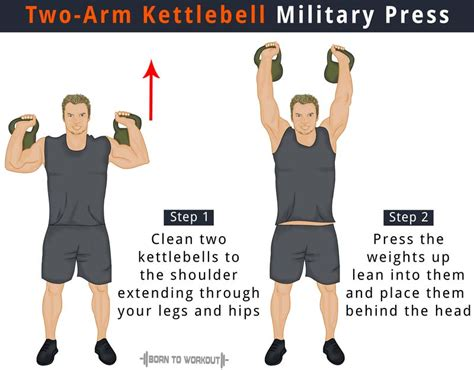 kettlebell press military arm shoulder muscles benefits form technique seated workout proper forms stability borntoworkout