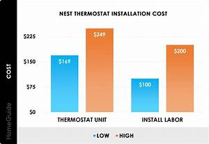 2020 Thermostat Costs