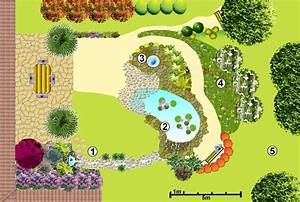 creer un jardin d39eau plan de jardin d39eau With plan de bassin de jardin