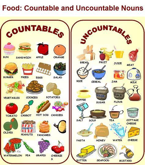 vocabulaire anglais cuisine basico1englisheoi unit 9a