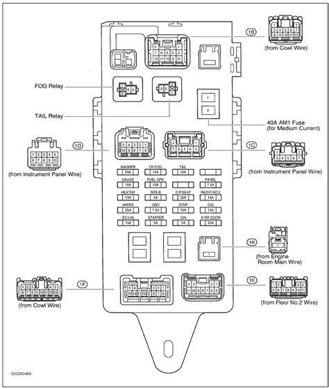 Nissan Vanette Wiring Diagram Radio by Lexus Is300 Fuse Box Diagram Wiring Diagram