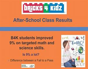 Bricks 4 Kidz Melbourne LEGO Parties Children Activities