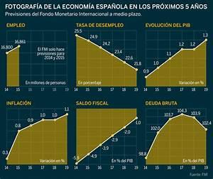 Convertor De Moneda Así Estará La Economía Española En Cinco Años Crecimiento