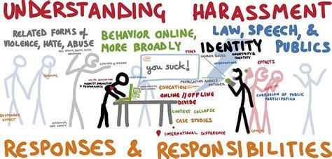 harassment   rising  anti cyberstalking