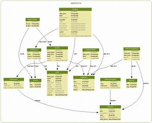 Model Diagram  U2014 Django