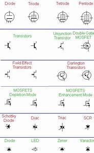 Schematic Symnols