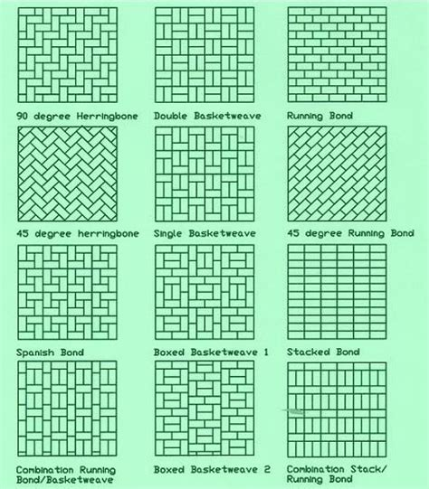 brick patterns herring bone pattern basket weave