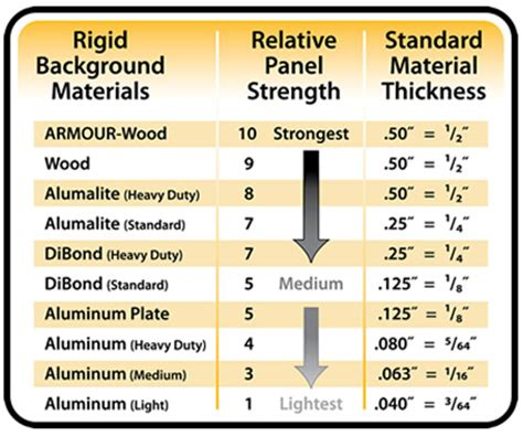 custom aluminum signs personalized sheet metal signs reflective custom shape signage