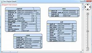 Database Schema With The Java Diagram Library  U2013 Part I