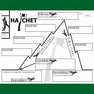 Hatchet Plot Chart Analyzer Diagram Arc  By Gary Paulsen