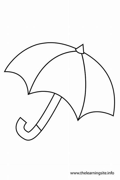 Umbrella Outline Clipart Flashcard Coloring Clip Cliparts