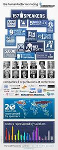 Infographic highlights participants at Presidential ...