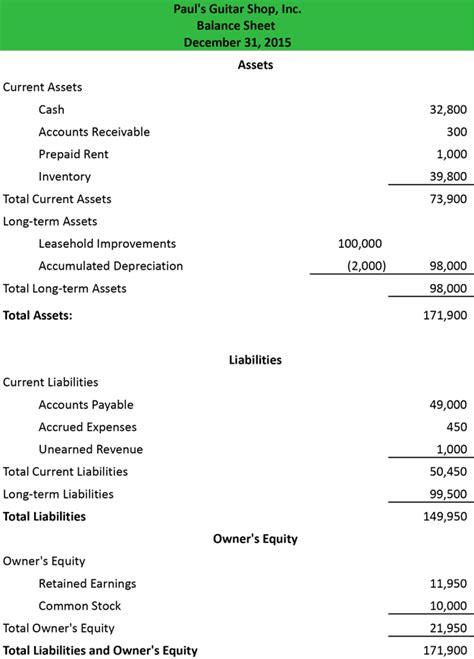 balance sheet exle template format