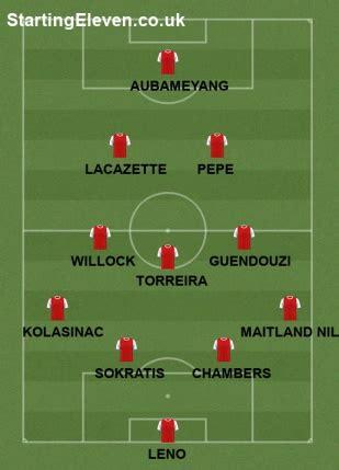 Arsenal - 294648 - User formation - Starting Eleven
