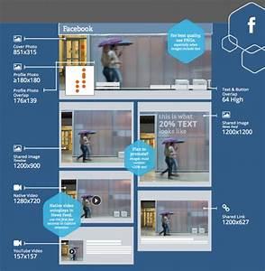 Taille Vignette Youtube : guide 2016 les dimensions des images sur facebook ~ Medecine-chirurgie-esthetiques.com Avis de Voitures