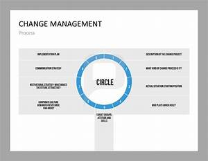 19 Best Images About Change Management      Powerpoint